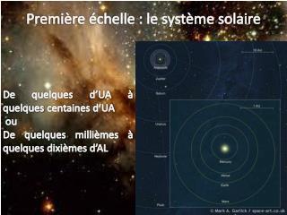 Première échelle : le système solaire