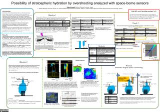 Possibility of stratospheric hydration by overshooting analyzed with space-borne sensors