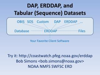 DAP, ERDDAP, and Tabular (Sequence) Datasets