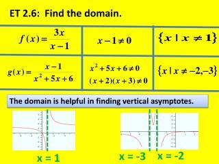 ET 2.6:  Find the domain.