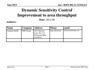 Dynamic Sensitivity Control Improvement to area throughput
