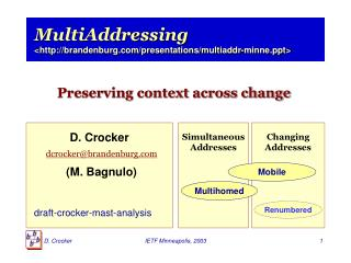 multiaddr-minne.pp