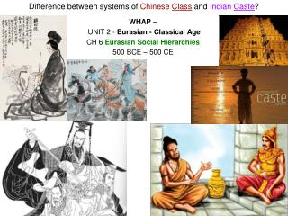 Difference betwe e n systems of  Chinese  Class  and  Indian  Caste ?
