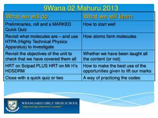 9Wana 02  Mahuru  2013