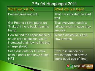 7 Px 04  Hongongoi  2011