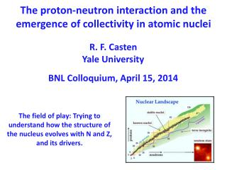 The proton-neutron interaction and the emergence of collectivity in atomic nuclei