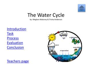 The Water Cycle by: Meghan Maloney & Trisha Anderson