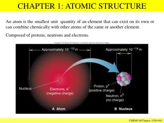 CHAPTER 1: ATOMIC STRUCTURE