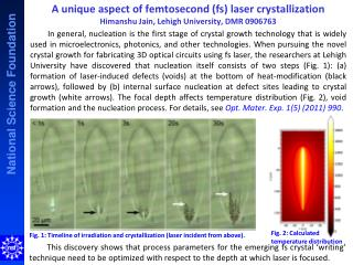 Fig. 1: Timeline  of irradiation and crystallization  (laser  incident from above ).