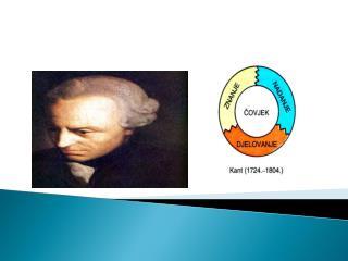 Život i stvaralaštvo  Imanuela  Kanta