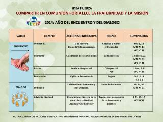 IDEA FUERZA COMPARTIR EN COMUNIÓN FORTALECE LA FRATERNIDAD Y LA MISIÓN