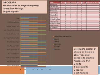INFOGRAFIA Escuela: «diez de mayo» Nequeteje, Ixmiquilpan Hidalgo. Segundo grado.
