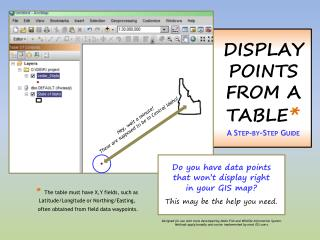 Display points from A table * A Step-by-Step Guide