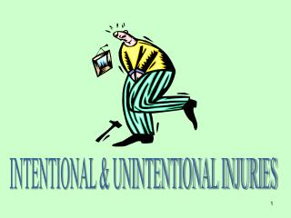 INTENTIONAL & UNINTENTIONAL INJURIES