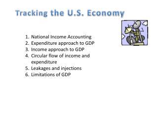 Tracking  the U.S. Economy