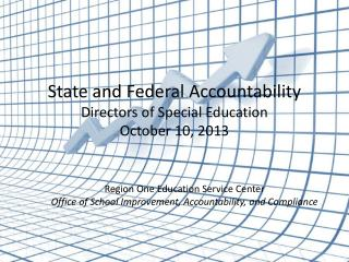 State and Federal Accountability Directors of Special Education October 10, 2013