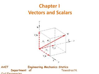 Chapter  I  Vectors and Scalars
