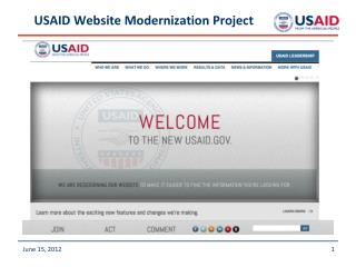 USAID Website  Modernization  Project