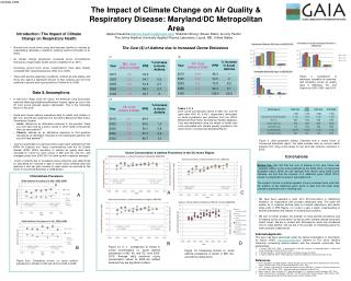 The Impact of Climate Change on Air Quality & Respiratory Disease: Maryland/DC Metropolitan  Area
