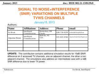 Signal to  Noise+Interference  (SNIR) Variations on multiple  TVWS channels