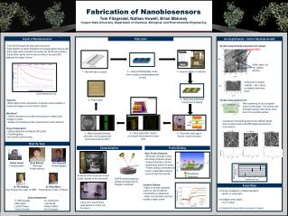 Fabrication of  Nanobiosensors Tom  Fitzgerald,  Nathan  Howell,  Brian  Maloney