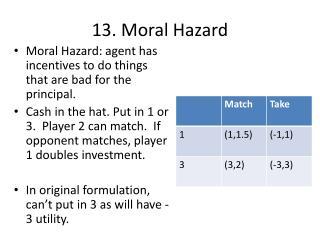 13. Moral Hazard