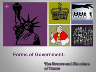 Forms of Government: