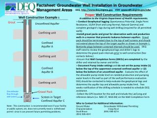 Factsheet :  Groundwater Well Installation in Groundwater Management Areas