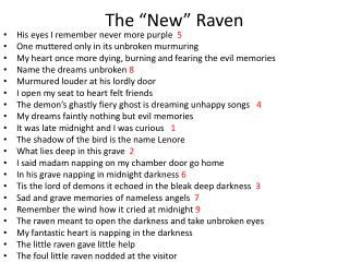"""The """"New"""" Raven"""