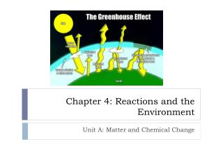 Chapter 4: Reactions and the Environment