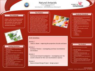 Natural Antacids A Chemical Engineering Design Unit Curt Blimline