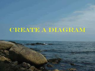 Create a diagram