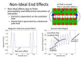 Non-Ideal End Effects
