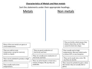 Characteristics of Metals and Non-metals