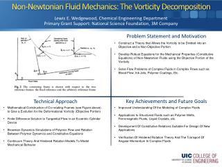Non-Newtonian Fluid Mechanics: The  Vorticity  Decomposition