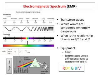 Electromagnetic Spectrum  (EMR)