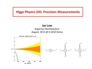 Higgs Physics (III): Precision Measurements