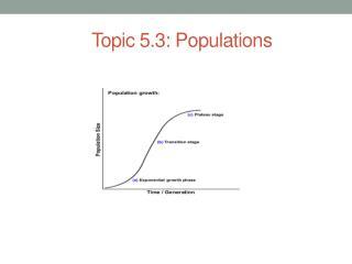 Topic 5.3: Populations