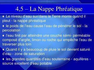 4,5  – La Nappe  Phréatique