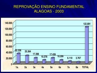 Slide 1 - Cientista Mirim