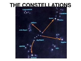 THE CONSTELLATIONSTHE CONSTELLATIONS