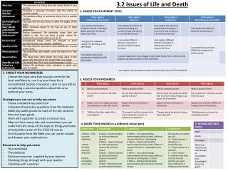 3.2 Issues of Life and Death
