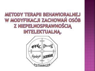 Metody terapii behawioralnej w modyfikacji zachowań osób z niepełnosprawnością intelektualną.
