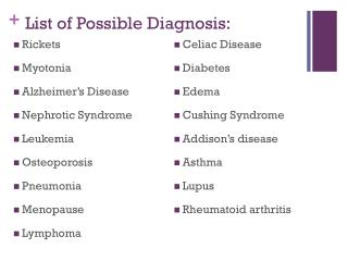 List of Possible Diagnosis: