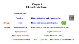 Chapter 6 Intermolecular forces