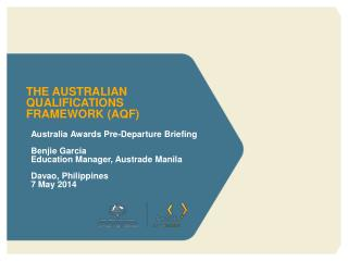 The Australian Qualifications Framework ( AQF )