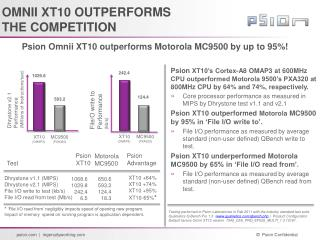 Omnii  XT10 Outperforms  the Competition