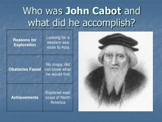 Who was  John Cabot  and  what did he accomplish?