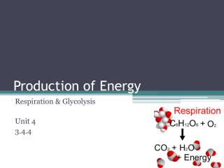 Production of Energy