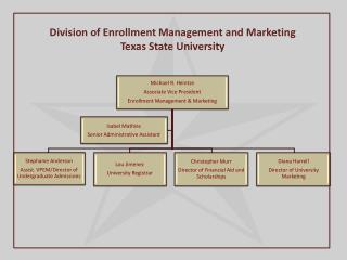 Division of Enrollment Management and Marketing Texas State University